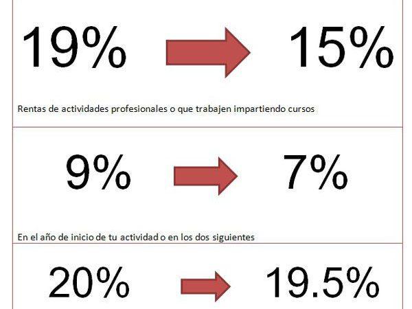 tabla cambio retenciones 2015 julio